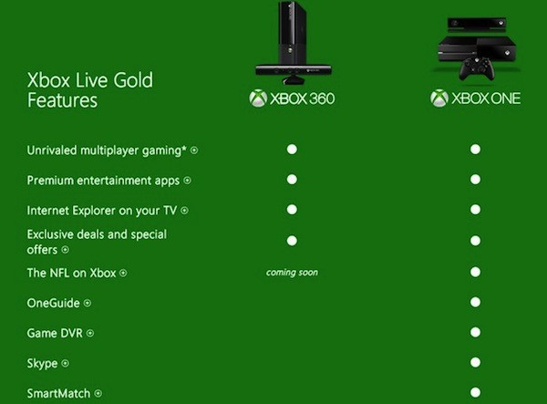 xxb1-xbox360-xblgoldcomp.jpg.pagespeed.ic.CqQMIW34me