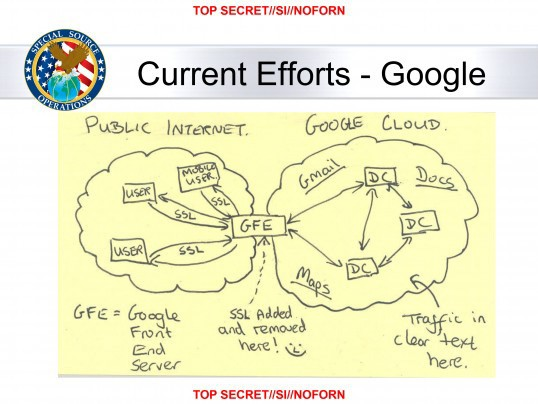 current-effort-google-nsa