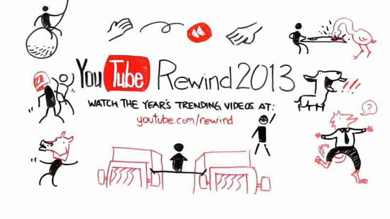 2013inYouTube