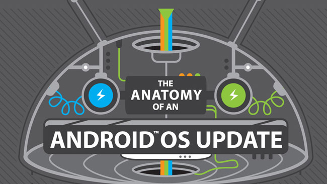 1HTC-Anatomy-of-an-Android-head