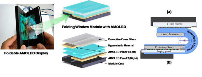 samsung-seamless-folding-amoled-design