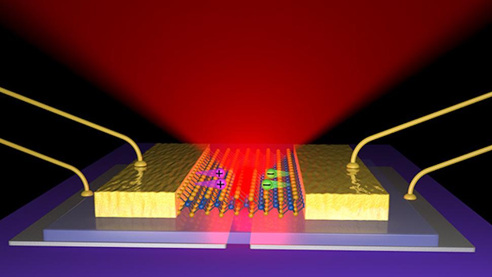 tela-led-atomos