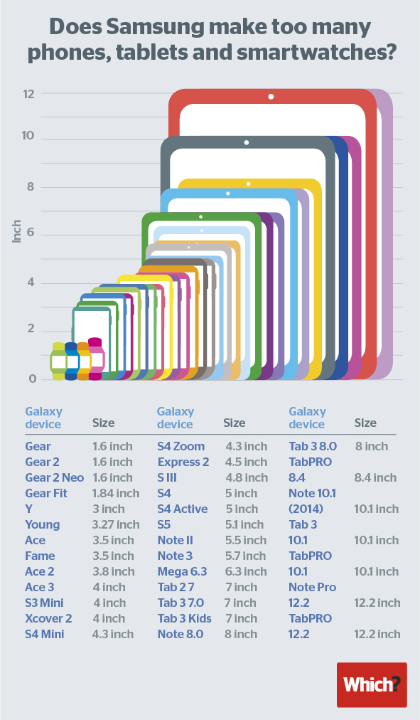2-Samsung-phones-and-tablets-01