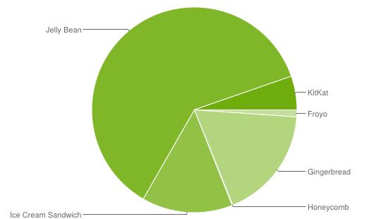 datos-abril-2014