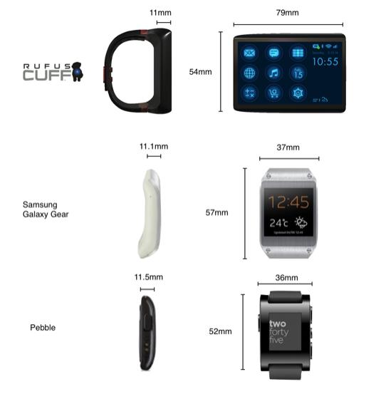 rufus-cuff-reloj-comparativa