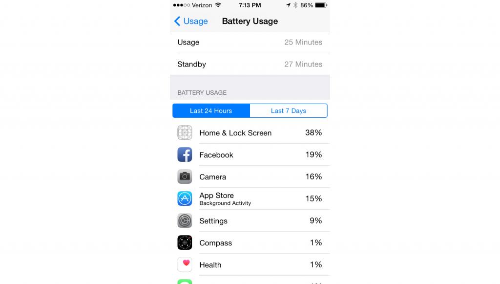 uso-bateria-ios8