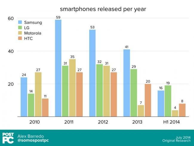 650_1000_smartphones-lanzados