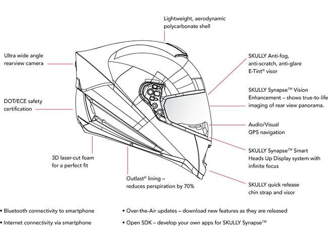 skully-ar-1-specs
