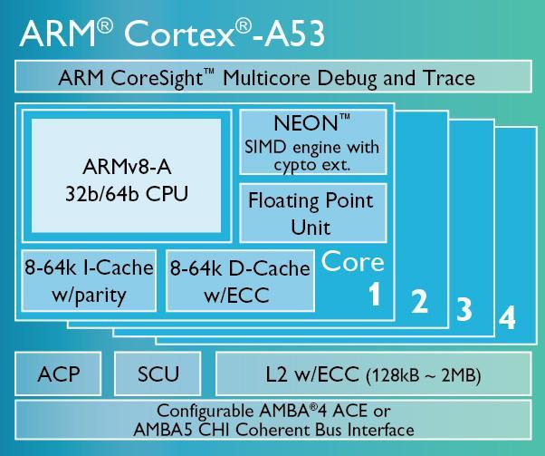650_1000_arm64bits-2