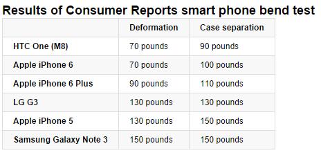 650_1000_consumerreports