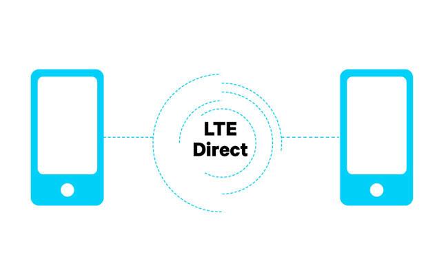 lte-direct