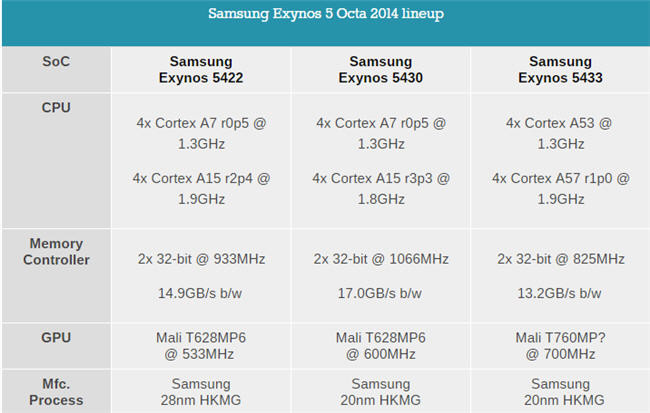 anand-exynos-octa-7