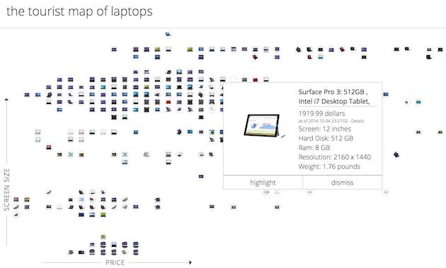 mapa-laptops-gnod