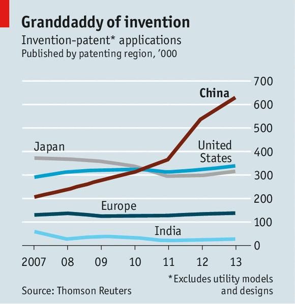 650_1000_patentes