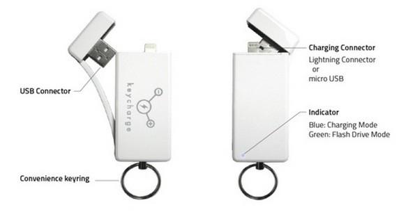 keycharge3-esquema-conectores-funciones