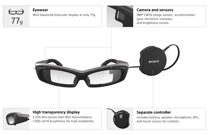 SmartEyeglass_features_700px-700x451
