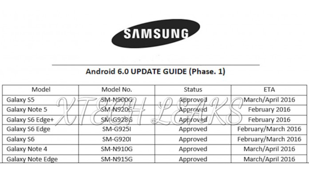 android-6.0-marshmallow-samsung-galaxy-2