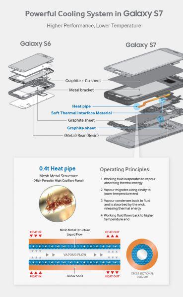 GalaxyS7_CoolingSystem_0309_v4-1