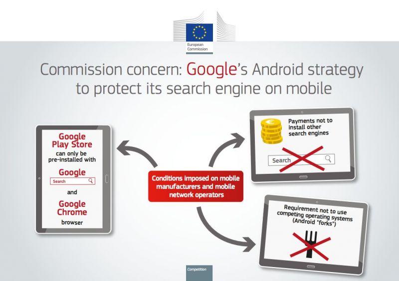 google-ue-monopolio