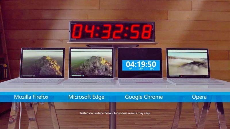 Chrome devorador de bateria