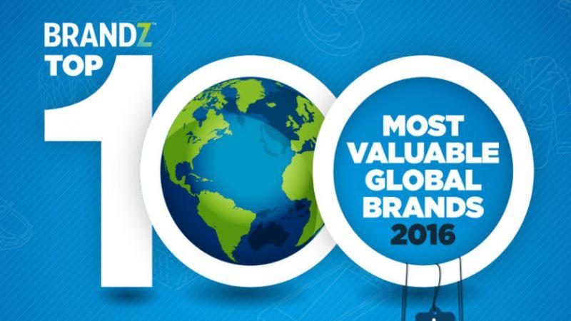 top-100-marcas-globais