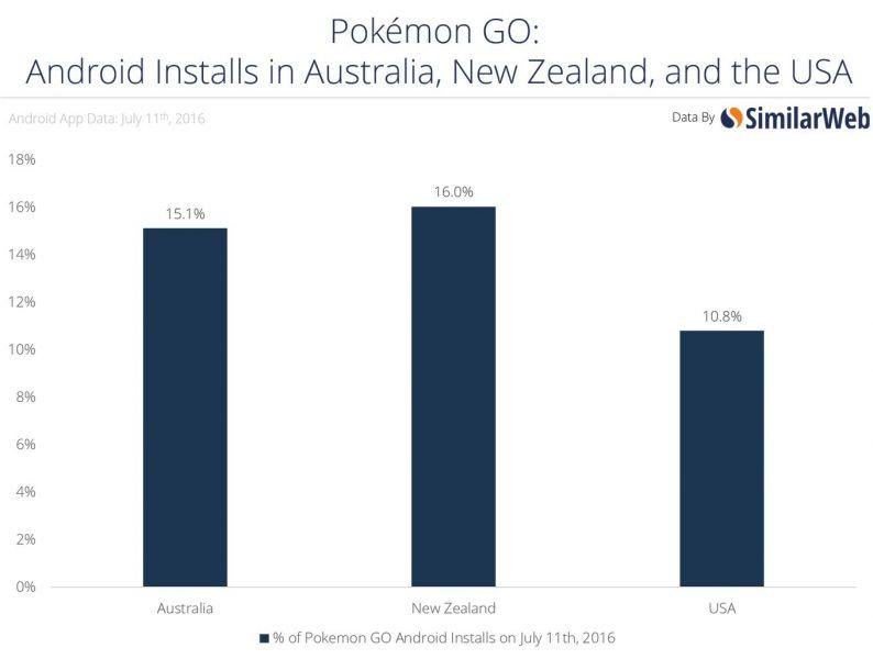 Pokémon GO Nintendo 03