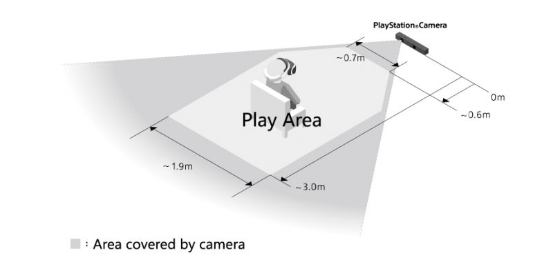 PSVR-play-area