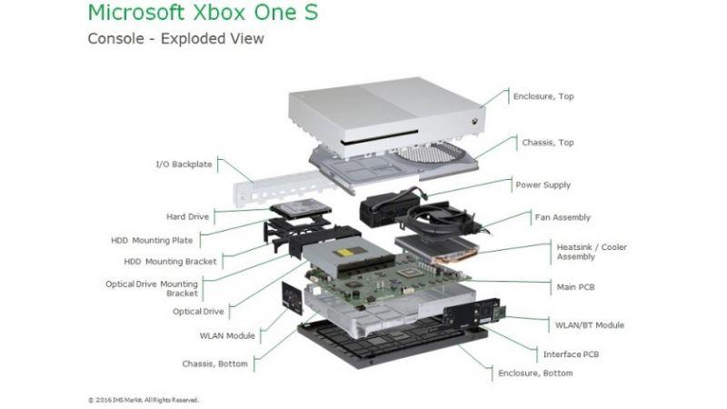 custo fabricação xbox one s