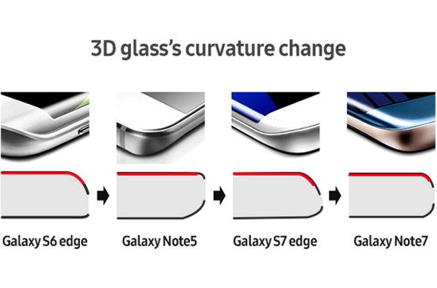 el-origen-del-fallo-del-galaxy-note-7-podria-estar-en-la-curvatura-del-dispositivo